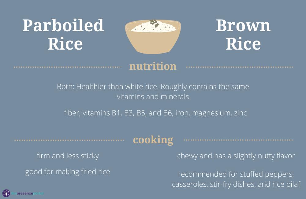 Rice comparison infpgraphic